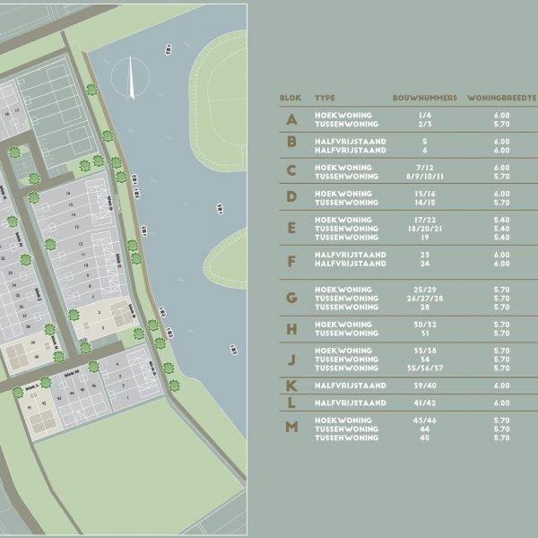 Nieuwbouwproject Meer (Meeroevers Vlek 11A) in Meerstad