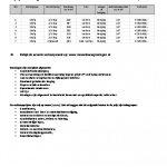 Prijslijst Bedum 7 woningen 1499778991.pdf