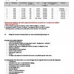 Prijslijst Bedum 7 woningen 1521816970.pdf