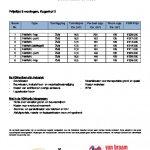 nieuwbouwzaanstreek kogerhof fase2 prijslijst 1500485270.PDF