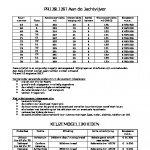 Prijslijst Aan de jachtvijver DEF 1504186894.pdf