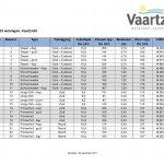 Prijslijst Vaartzicht 1506668949.pdf