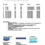 Prijslijst Waddenpad Versie 1 1513756823.pdf