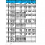 Grondprijzen kavels Munster 1  1515596914.pdf