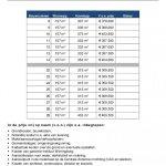 Prijslijst t Rietcarre F2 1521639023.pdf