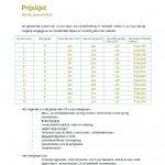181218 1186 Prijsindicatielijst 1547560818.pdf
