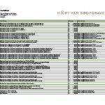 181117 Matrix koperopties 33 won Bodegraven v7 1542795935.pdf