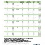 Prijslijst Hart van Bodegraven 16 nov 2018 1542795936.pdf