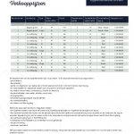 Prijslijst Mooi Vredeveld versie 2 1545212629.pdf