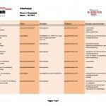05 afwerkstaat Kloosterbos 1545212992.pdf