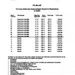 08 Prijslijst Kloosterbos Definitief vrij op naam 1 september 2018 1545212993.pdf