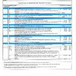 Meer en minderwerklijst Casarca 1545227556.pdf