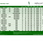 Prijslijst bij inschrijving Rijnvliet fase 5 1553766651.pdf