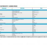 BARONES Kleuren en materialenstaat 1556636245.pdf