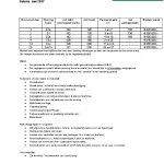 prijslijst specials thuis aan de zaan.pdf