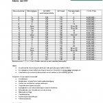 prijslijst thuis aan de zaan.pdf