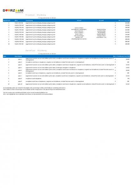 Prijslijst en meerwerk