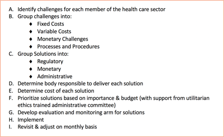 ari-lebanon-healthcare-Framework of suggested approach to the healthcare reform plan in Lebanon during the crisis