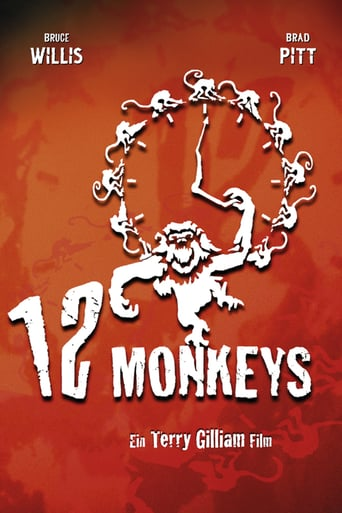 12 Monkeys - stream