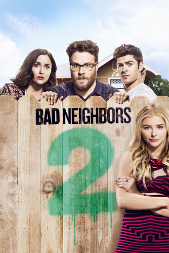 Bad Neighbors 2 stream