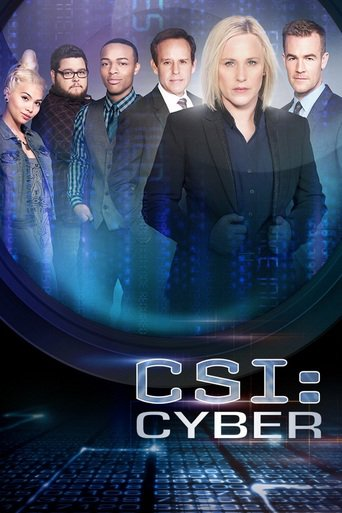 CSI: Cyber stream