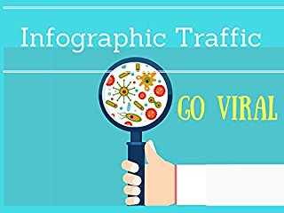 Infographic Traffic Go Viral - stream