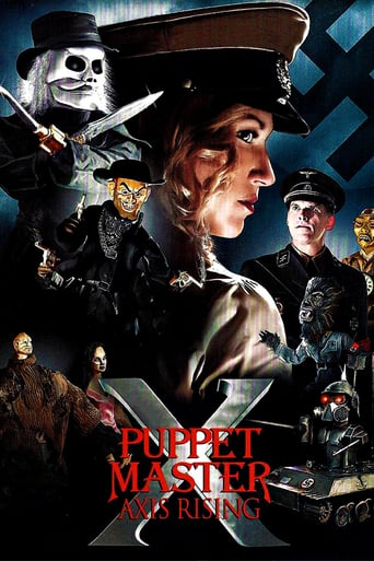 Puppet Master - Axis Rising stream