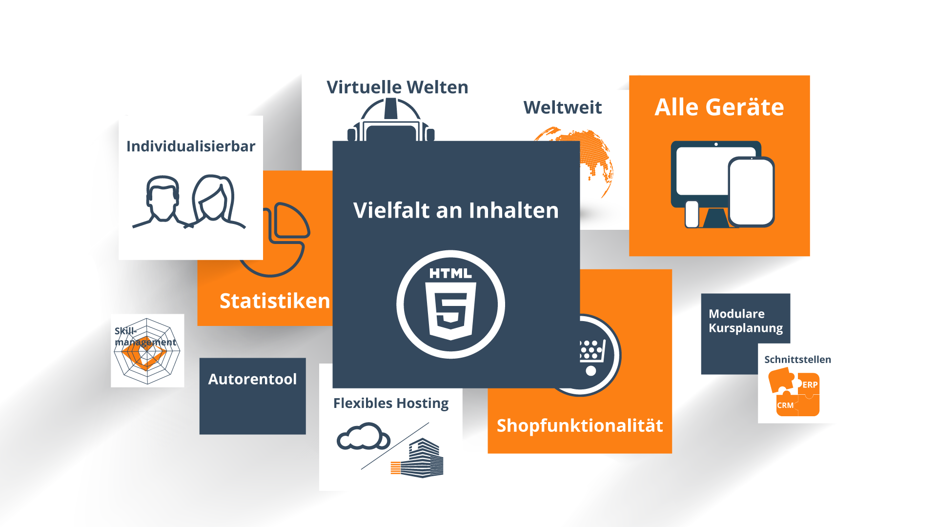 Funktionsübersicht zur Business Learning Solution von SupraTix