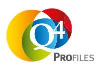 Q4Profiles
