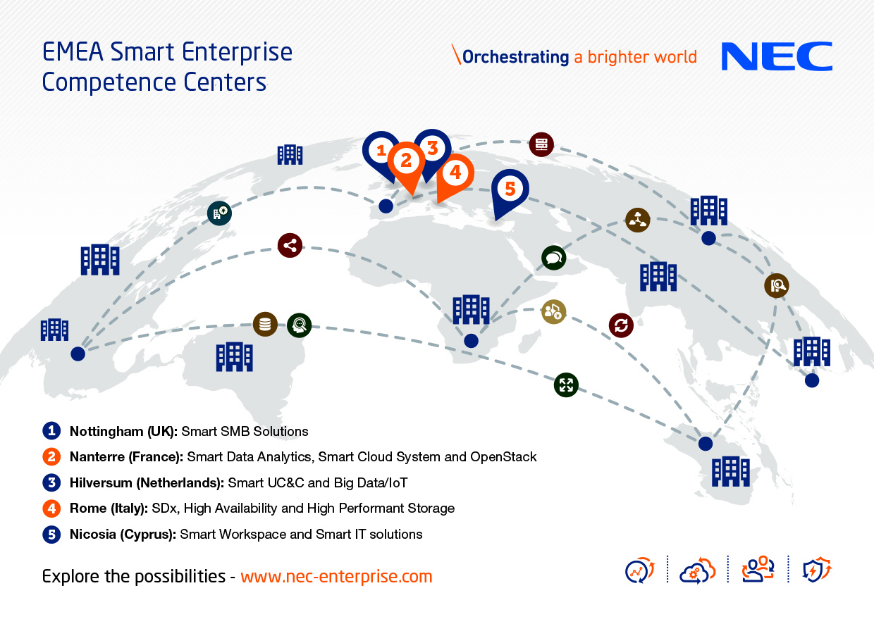 New Emea It Networking Solution Integration Competence Center Marks