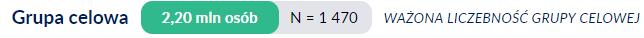 liczebność i wielkość grupy celowej