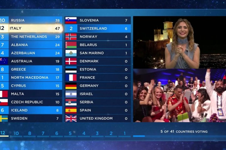 Eurovision 2019 - La finale
