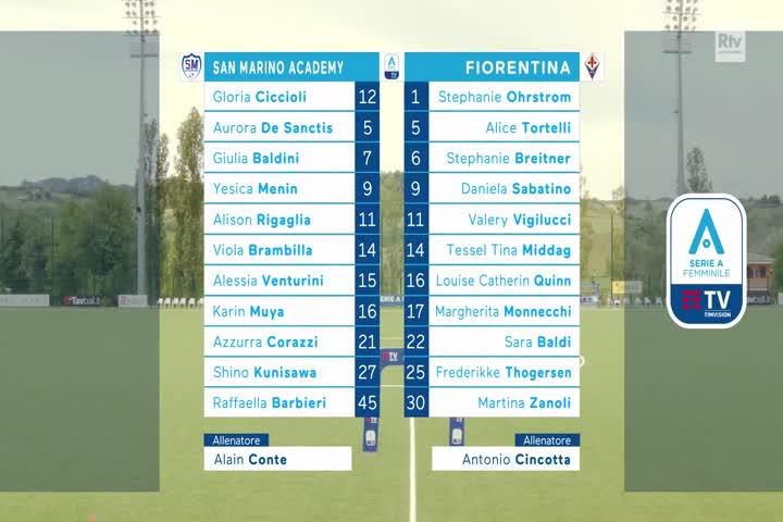 San Marino Academy - Fiorentina 1-2
