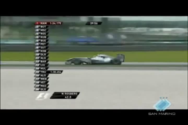 Formula 1. Prove libere sul circuito di Sepang: il più veloce è stato Lewis Hamilton