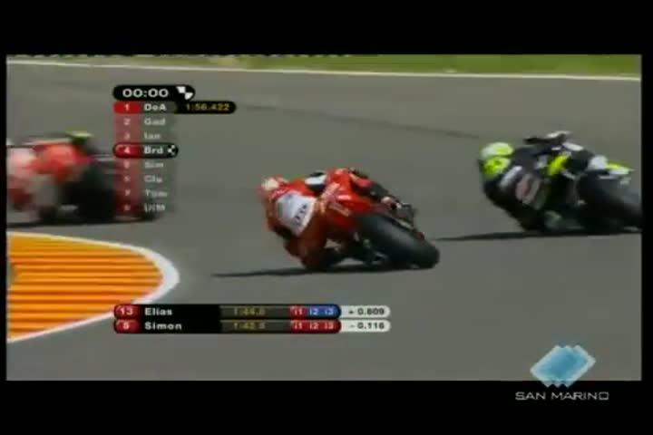 Motomondiale: Valentino Rossi e Alex De Angelis i più veloci