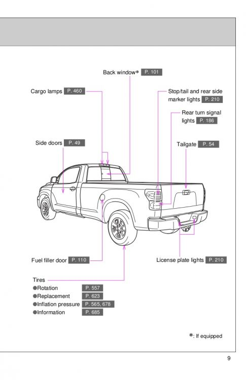 2012-toyota-tundra-pictorial-index-2-728.jpg