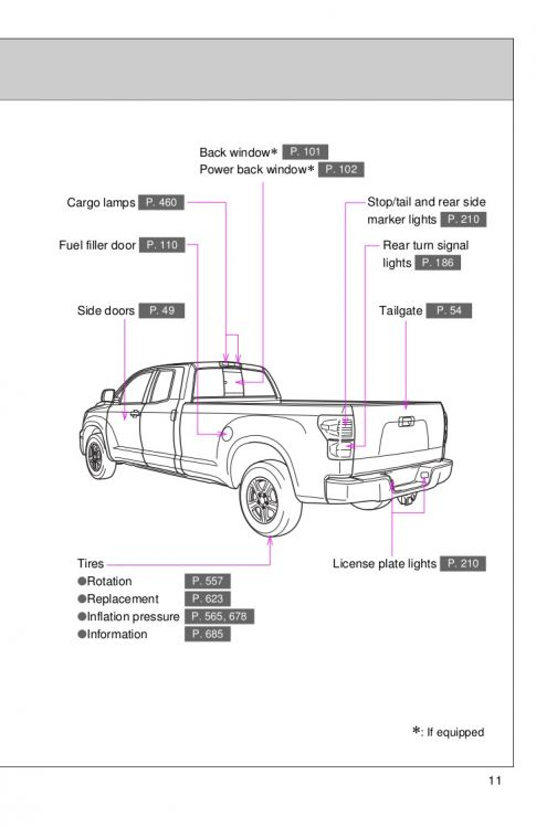 2012-toyota-tundra-pictorial-index-4-728.jpg