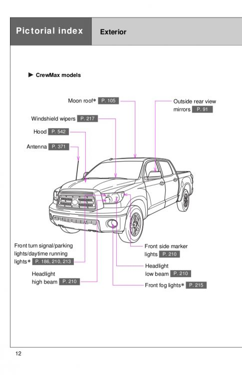 2012-toyota-tundra-pictorial-index-5-728.jpg