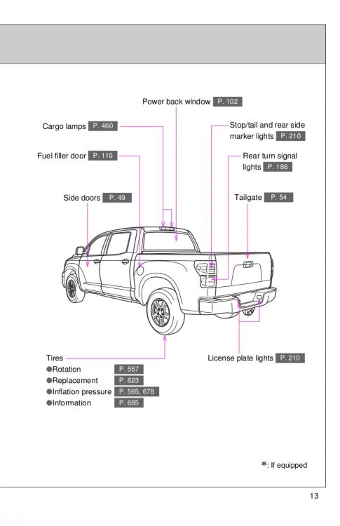 2012-toyota-tundra-pictorial-index-6-728.jpg