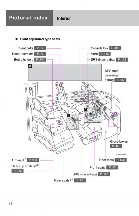 2012-toyota-tundra-pictorial-index-7-728.jpg