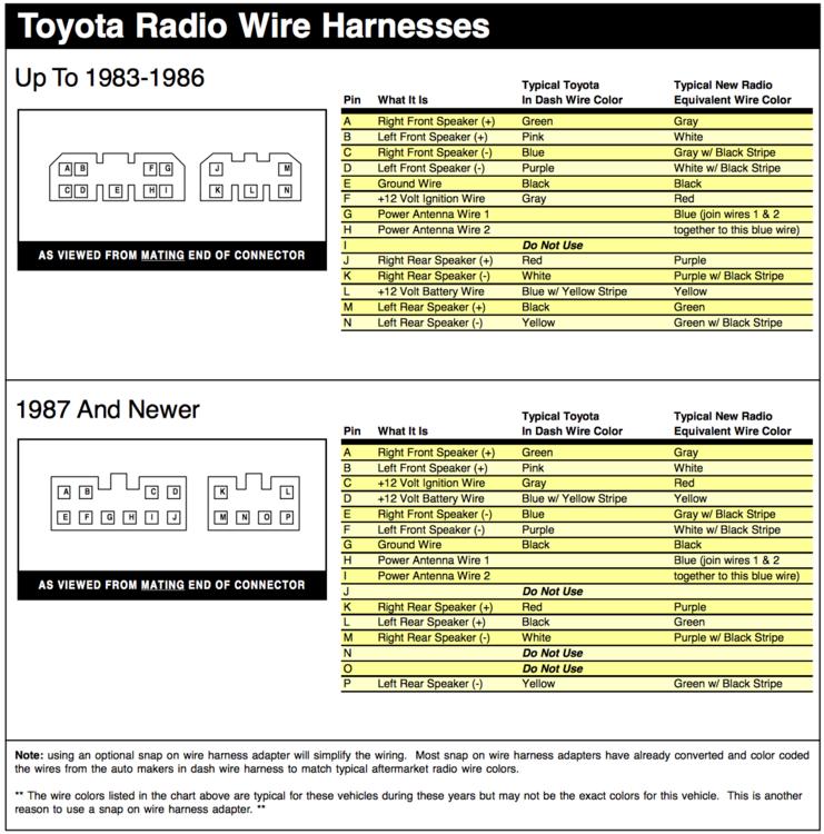 harnesses_toyota-wiring.png