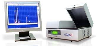 Спектральный и химический анализ металла
