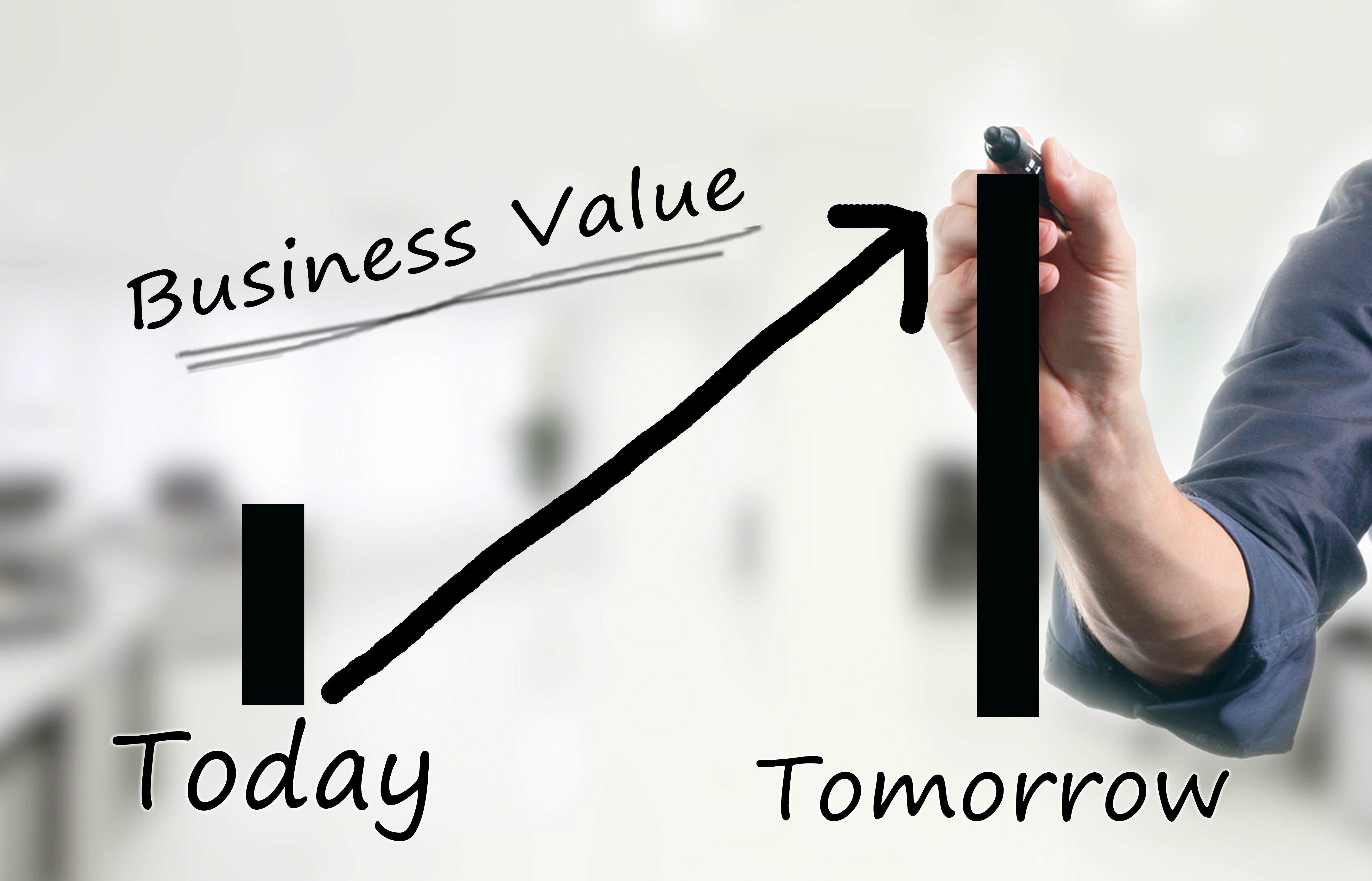 Оцінка бізнесу / Оценка бизнеса