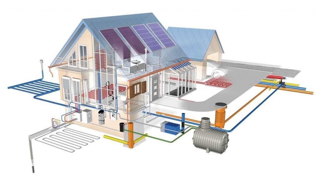 Проектування зовнішніх і внутрішніх інженерних систем, мереж і споруд