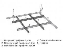 Профиль Kraft Fortis поперечный T-24 25х24мм 1,2м для подвесных потолков белый