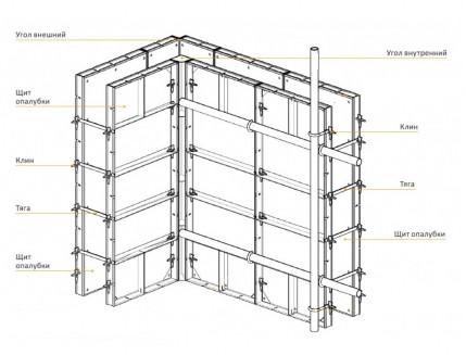 Угол внутренний Будмайстер 900 полимерное покрытие - изображение 2 - интернет-магазин tricolor.com.ua