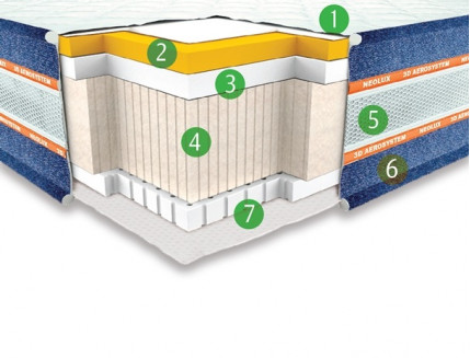 Ортопедический матрас Neolux Arizona 3D 80х200 - интернет-магазин tricolor.com.ua