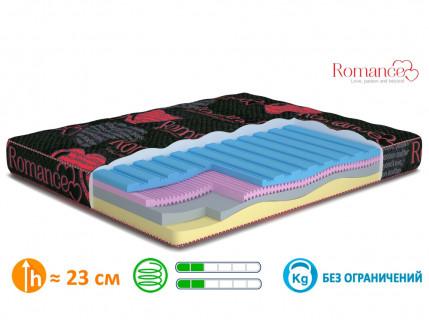 Ортопедический матрас MatroLuxe Romance Романс 150х190 - изображение 6 - интернет-магазин tricolor.com.ua