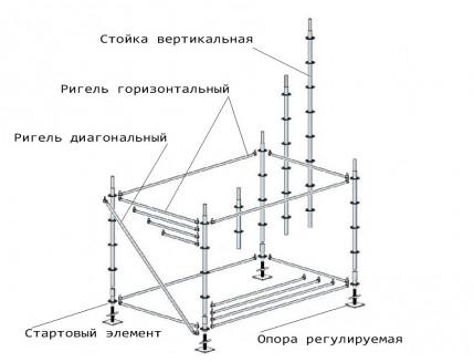 Ригель горизонтальный 0,75 м Пионер леса модульные - изображение 3 - интернет-магазин tricolor.com.ua