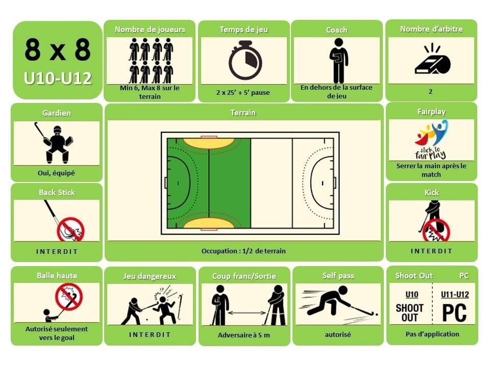 Règles simplifiées outdoor U10-U12
